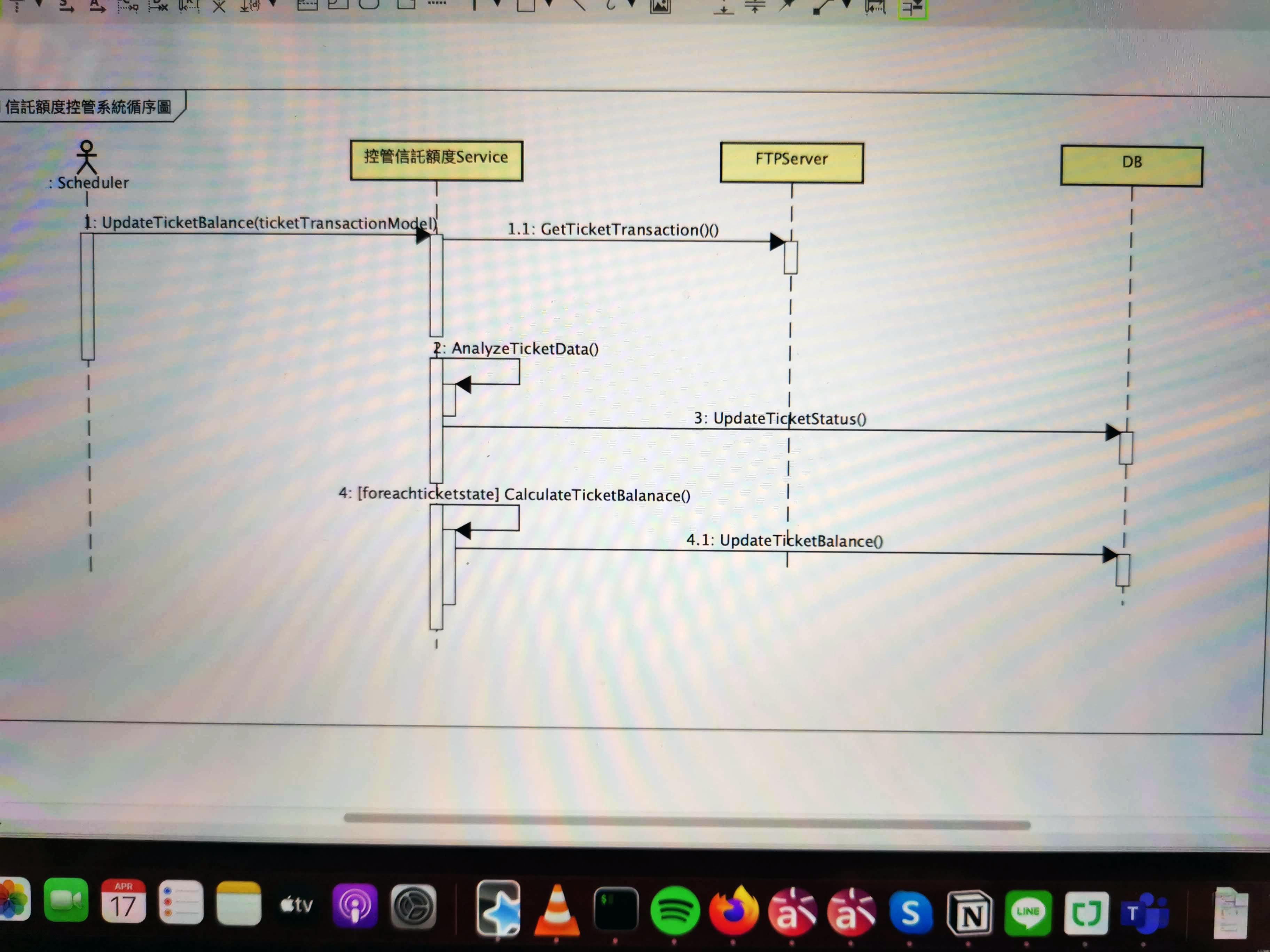 聊聊關於 UML 輔導個案的二三事