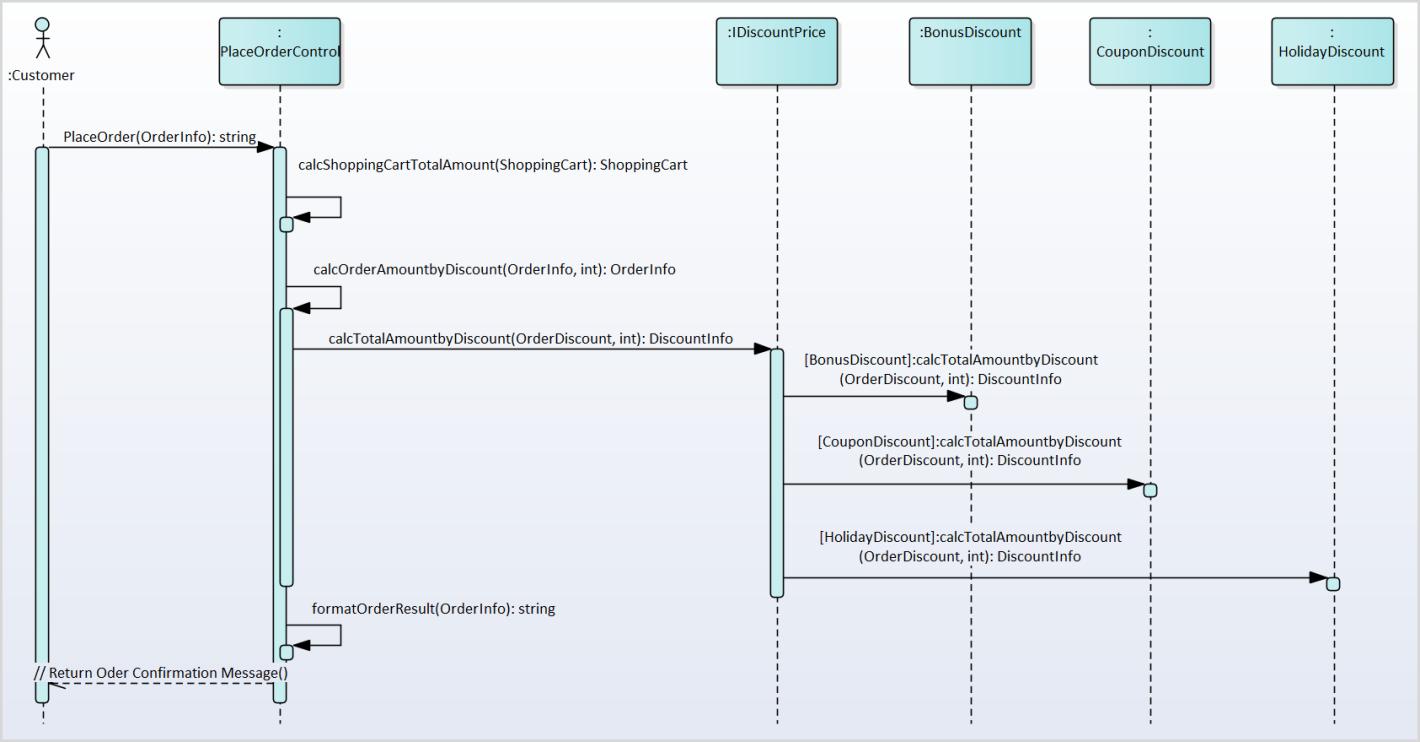 重構進程 by 物件合作循序圖