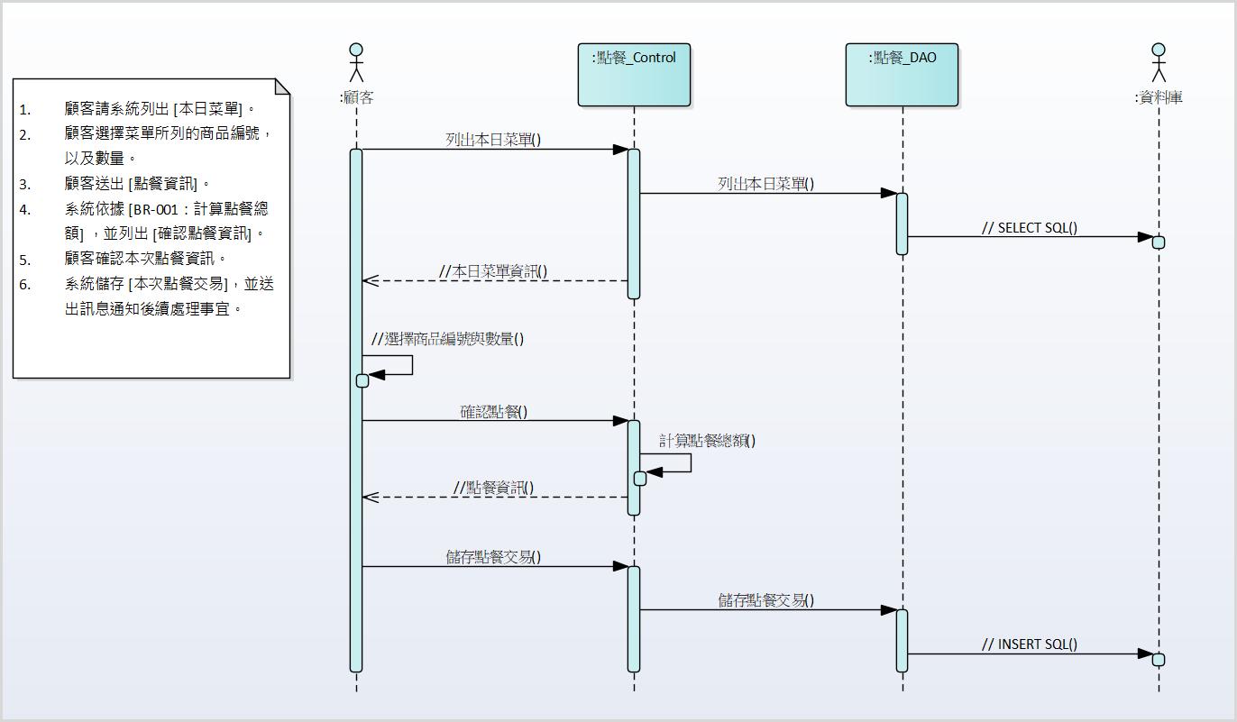 「軟體需求分析與塑模」- 物件合作