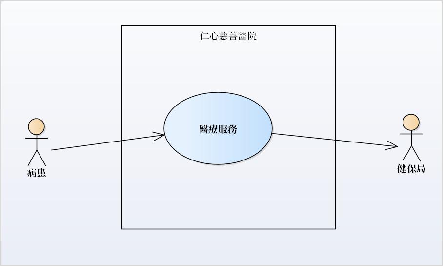 圖例、表達企業提供的主要服務