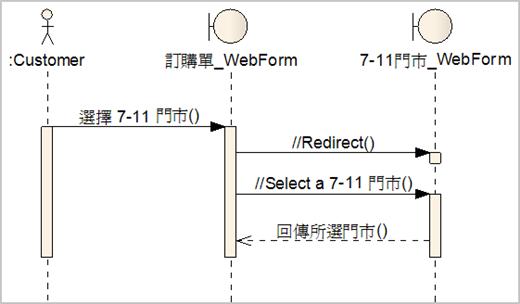 圖 2、博X來利用網頁重導向方式選擇 7-11