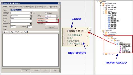 圖 4、為每一個使用案例配置控制類別
