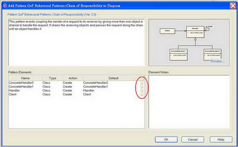 圖 3、新增 CoR Pattern 的對話框