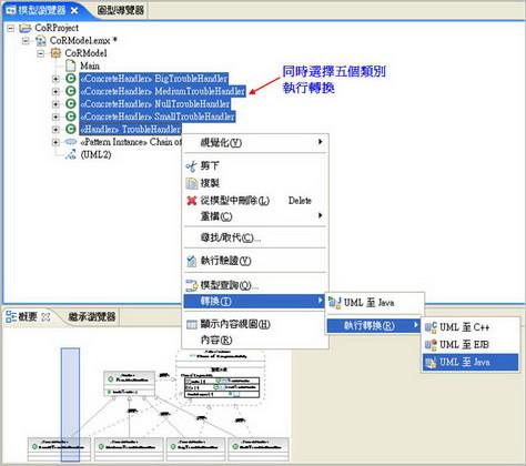 圖 7、執行轉換(Transform)至 Java 程式碼