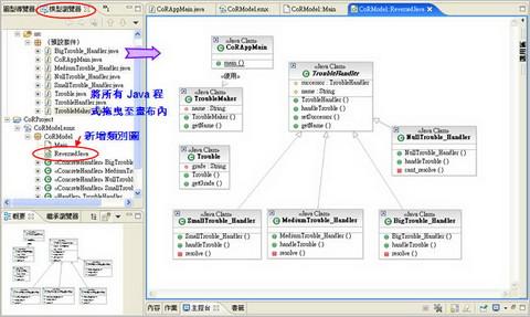 圖 11、從Java程式碼反轉回 RSA 的 Model