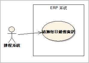 修正—業務邏輯面的子系統,並不能成為 ERP 系統的外部參與者