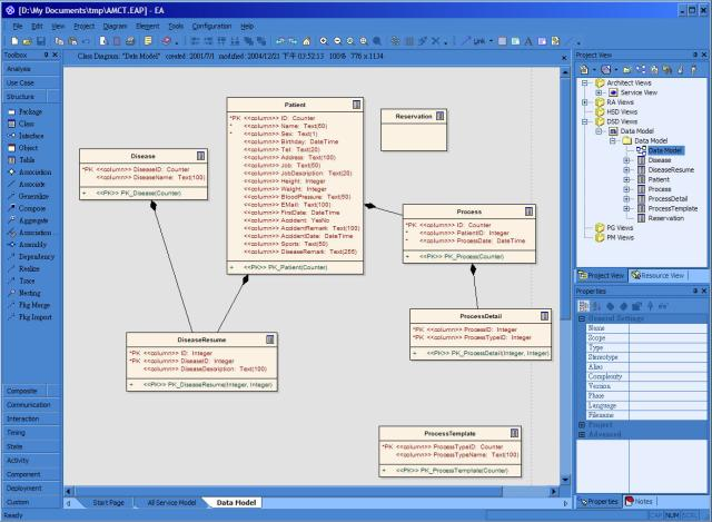 EA UML for E-R Model Design Screenshot