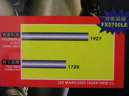 號稱效能超越 FX5700LE