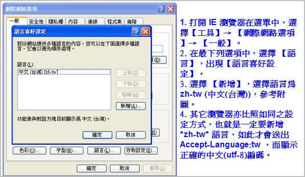 正確顯示本站中文編碼的瀏覽器設定方式~