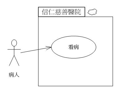 利用企業使用案例圖表達外部參與者的目的