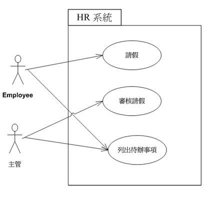 HR 系統隱含實作電子簽核的功能