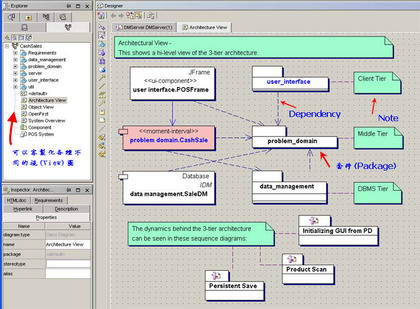 利用 Architect 2005 規劃架構視(Architecture View)圖