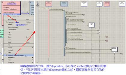 利用 Architect 2005 產出類別內操作的循序圖