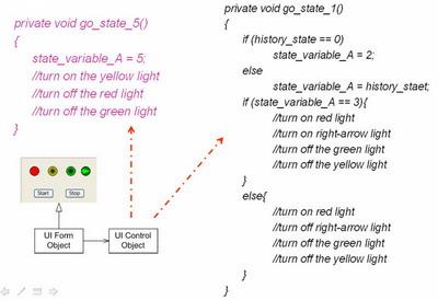實做紅綠燈控制器的部分範例程式碼