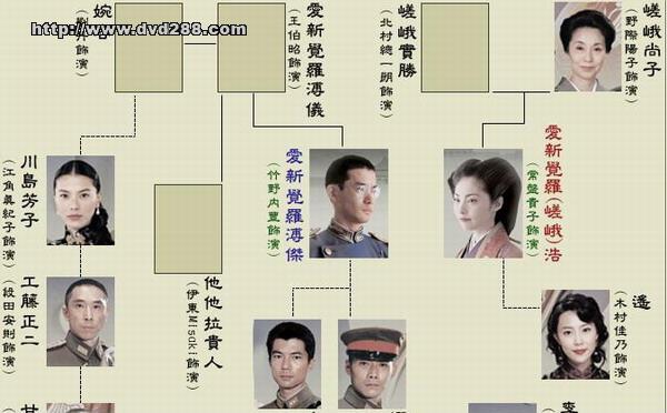 流轉的王妃主要角色關係圖